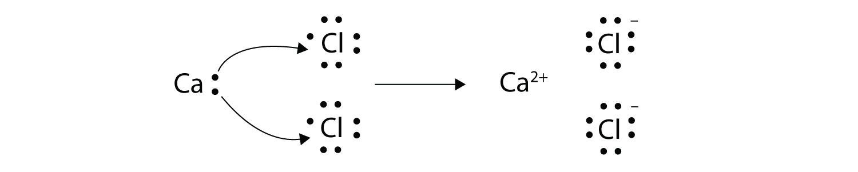 9 section b electron transfer ionic bonds. Black Bedroom Furniture Sets. Home Design Ideas