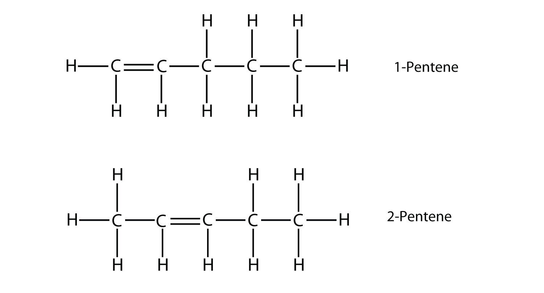 Enantioselective Aldol Evans auxillary syn  ChemTube3D