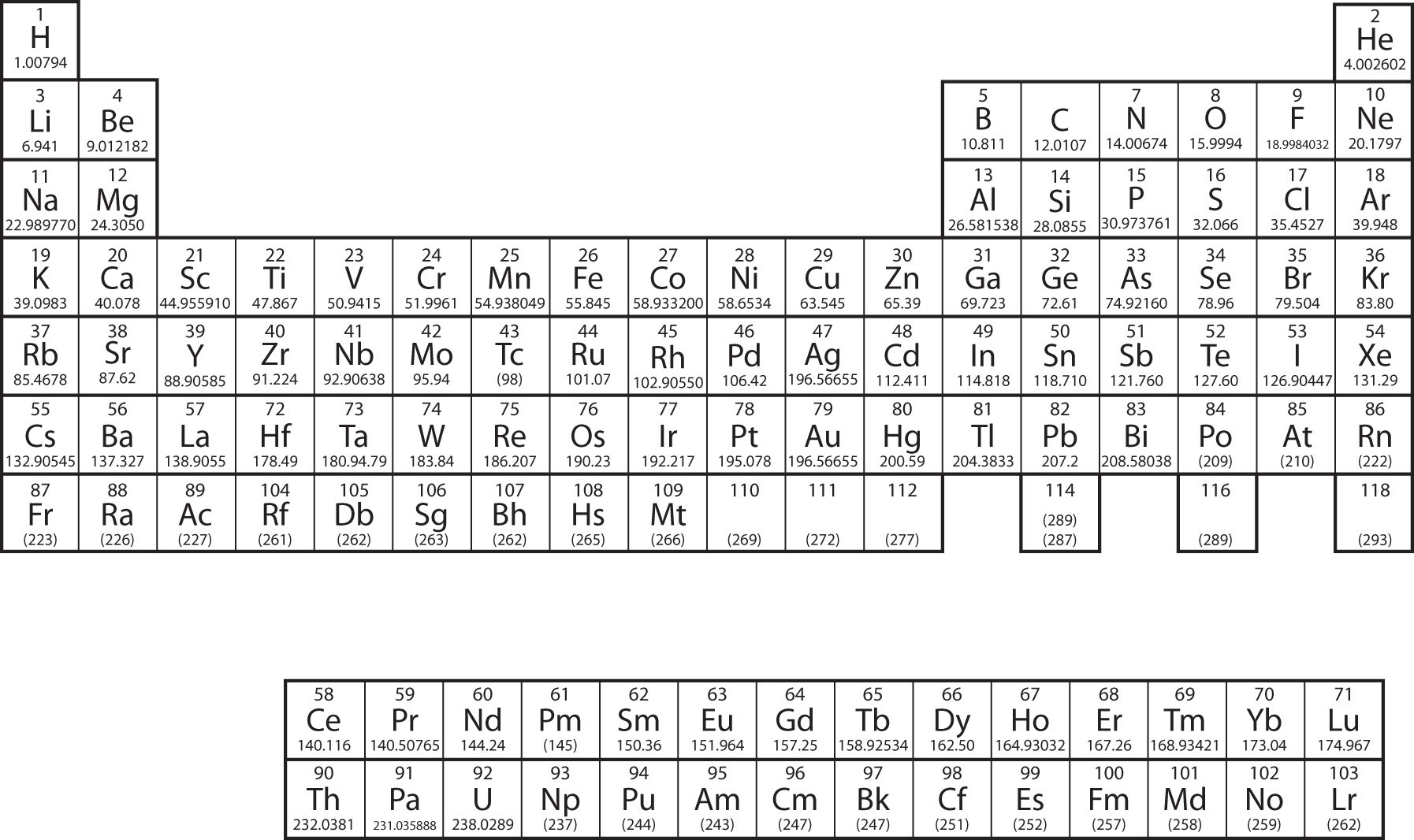 Chapter 8 section d electronic structure and the periodic for Table html structure