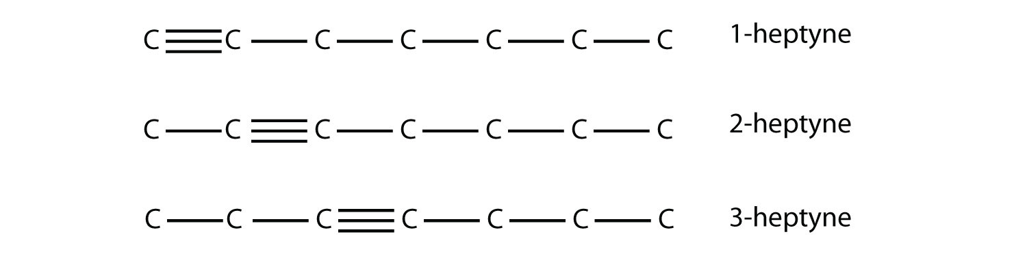 how to draw straight chain isomers from cyclic isomers
