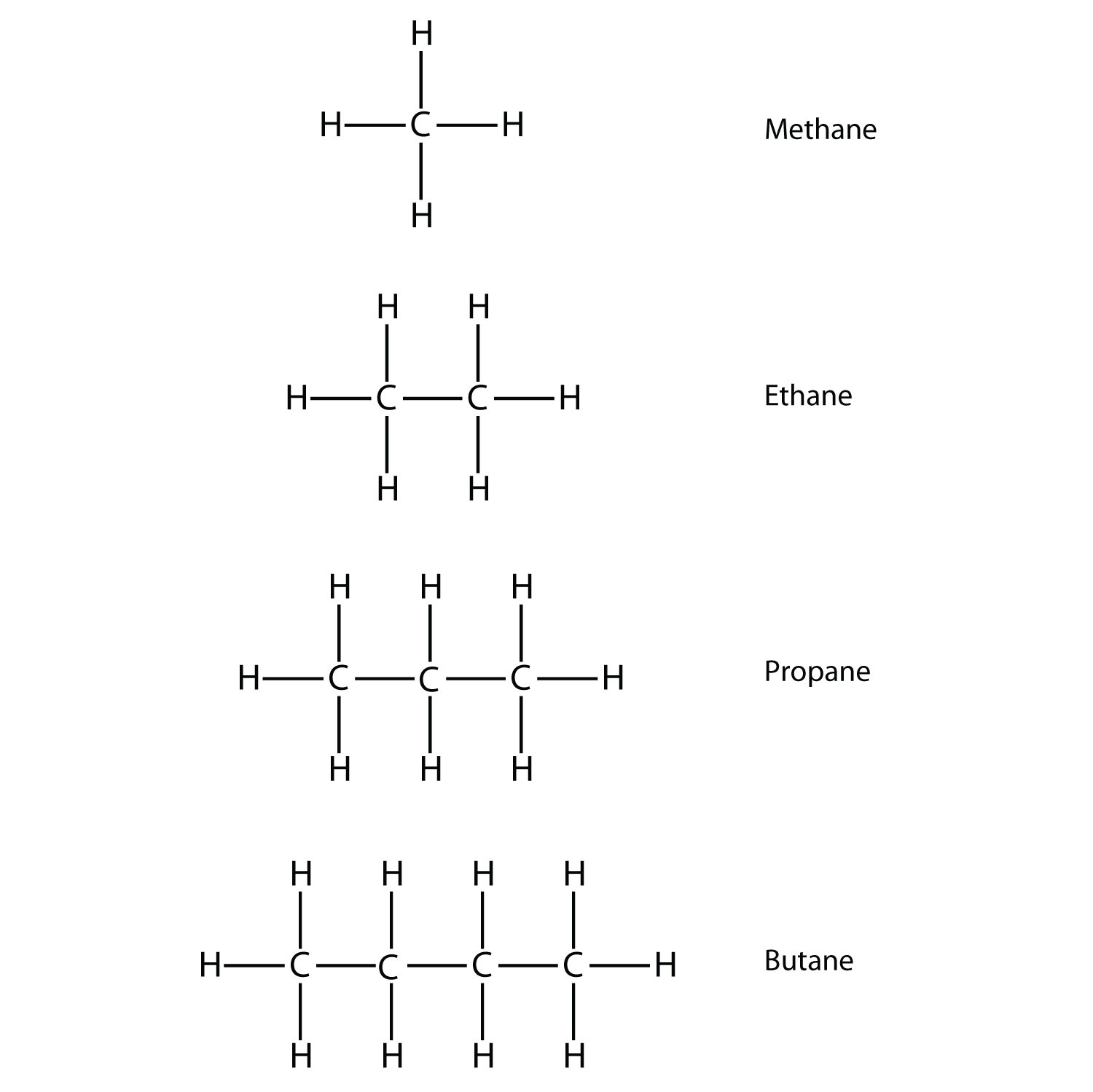 Ethyne Condensed Structural Formula Name and draw the structural