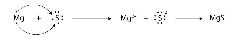 Magnesium Sulfide Formula Best Photos About Formula Simages