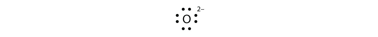 the o 2- ion has gained two electrons in its valence shell, so its lewis  electron dot diagram is as follows: