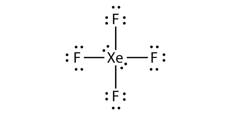 Draw an acceptable Lewis electron dot diagram for these molecules    Xef2o Lewis Structure